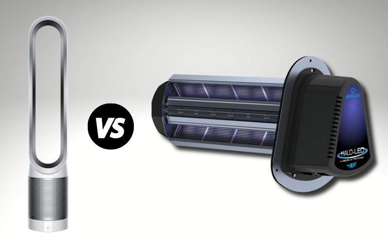 Air Purifiers compared